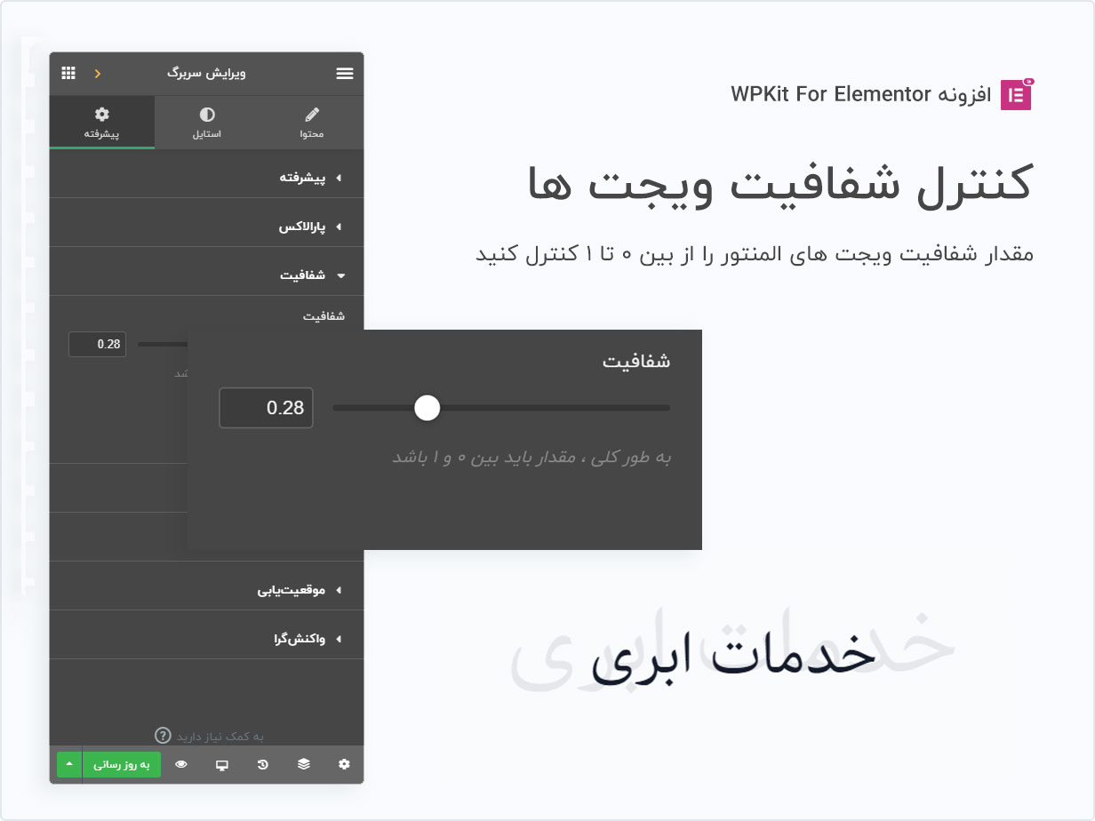 افزونه WPKit For Elementor